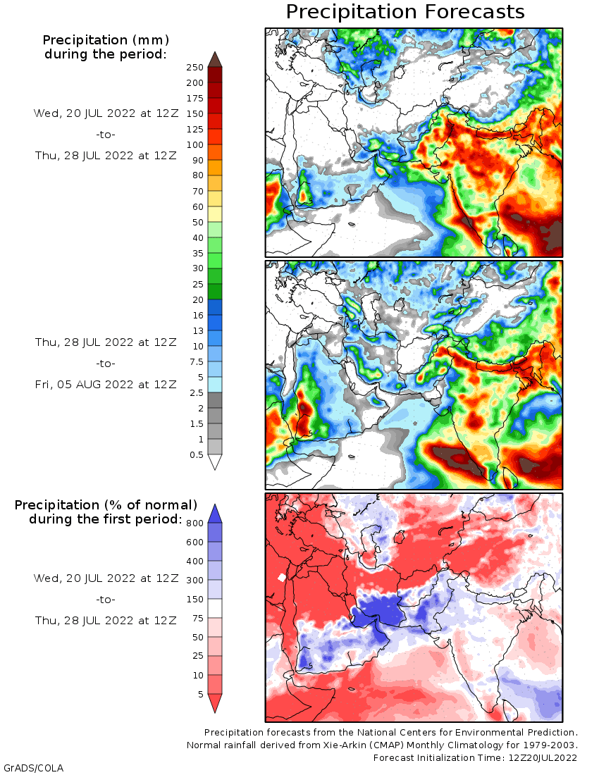 précipitation Central Asia