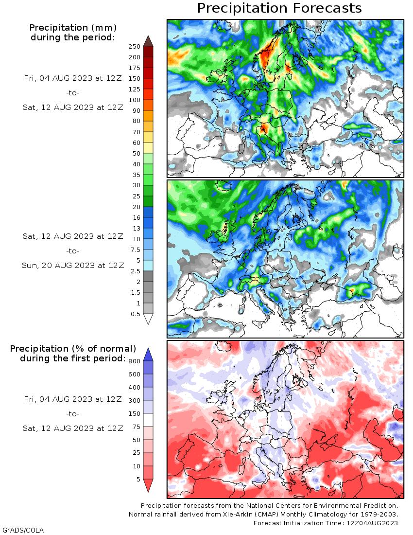 précipitation Europe