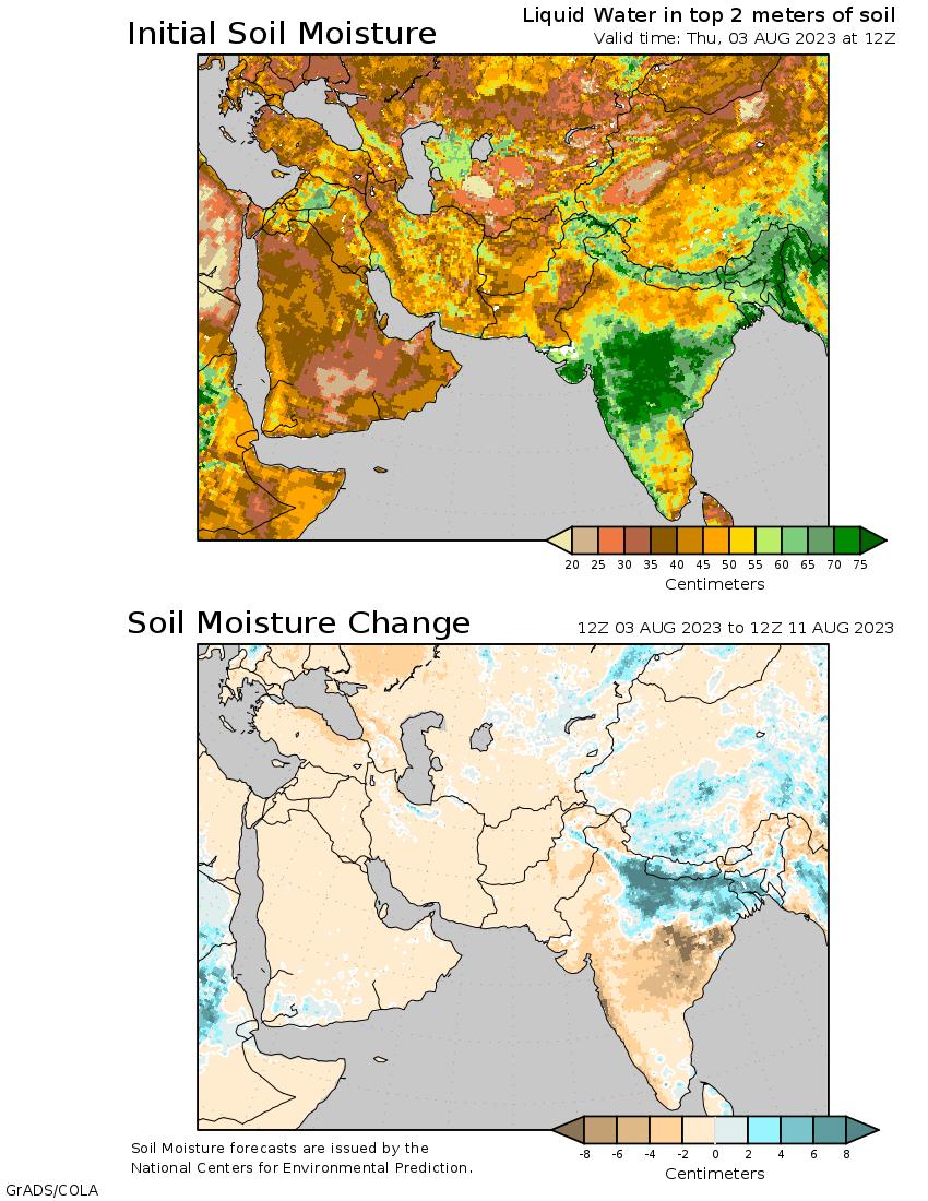 humidité au sol Central Asia