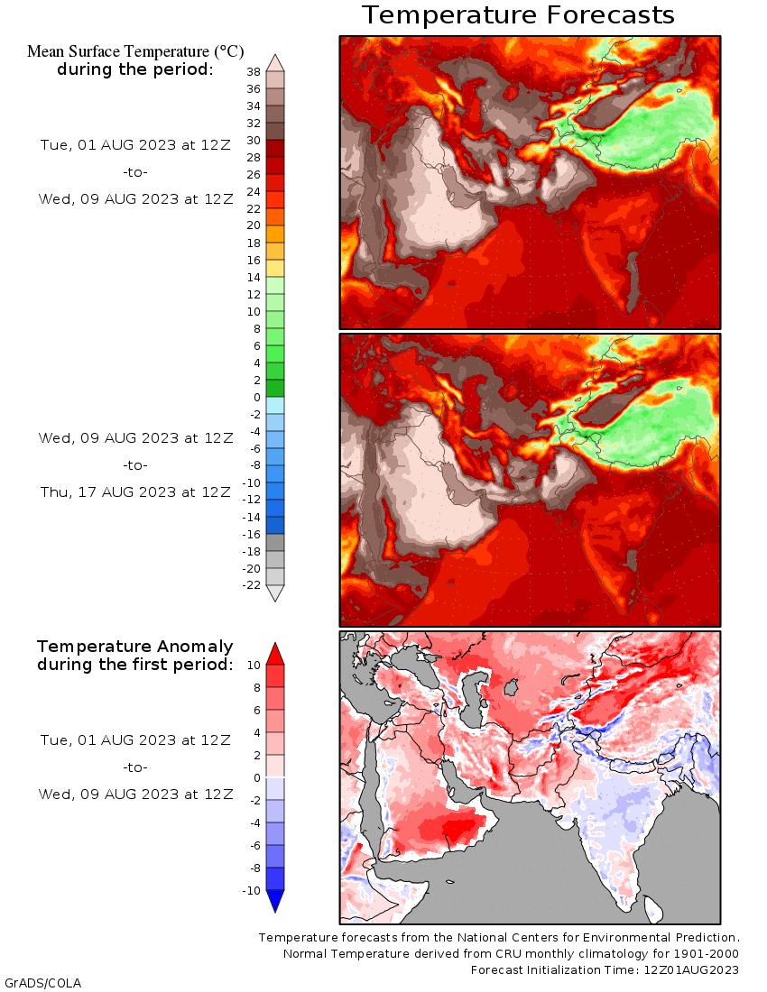 température Central Asia